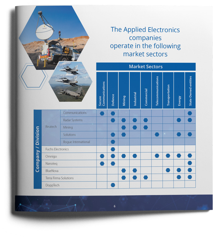Market Sectors Diagram Brochure